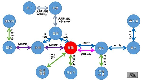 靜岡交通簡圖