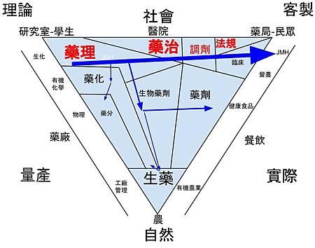 國考經營策略 (1)