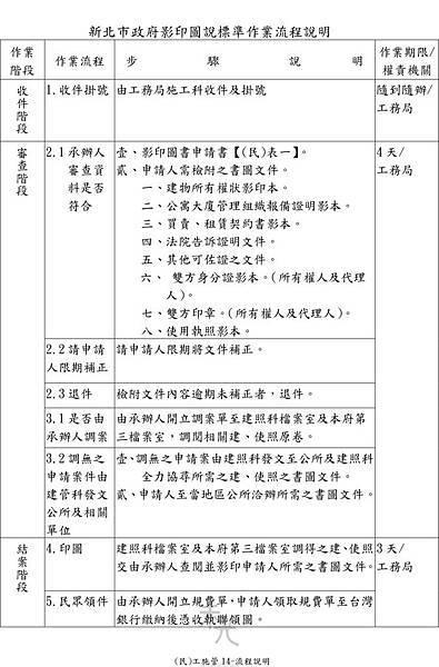 (民)工施管14-新北市政府影印圖說標準作業流程說明.jpg