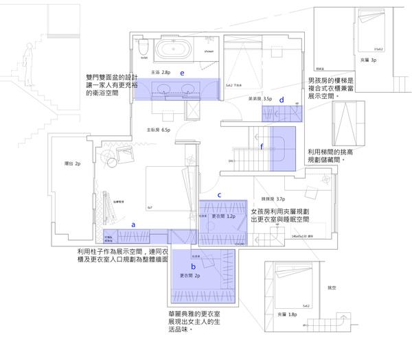 政大御園5F平面.jpg