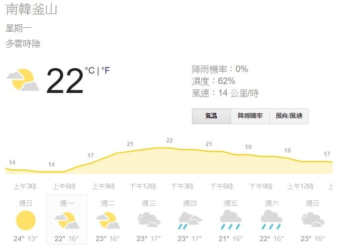 天氣1.jpg