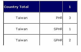 taiwan PHR.bmp