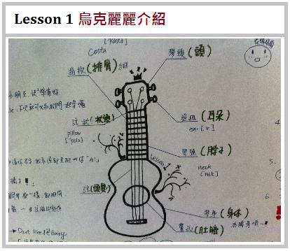 Lesson 1 烏克麗麗介紹