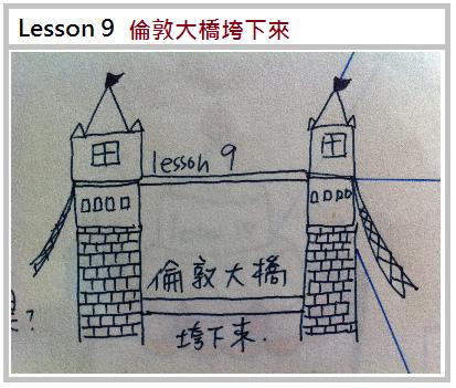 Lesson 9 倫敦大橋垮下來