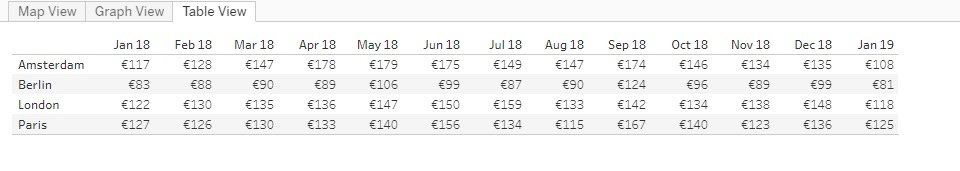 阿姆斯特丹平均房價.jpg