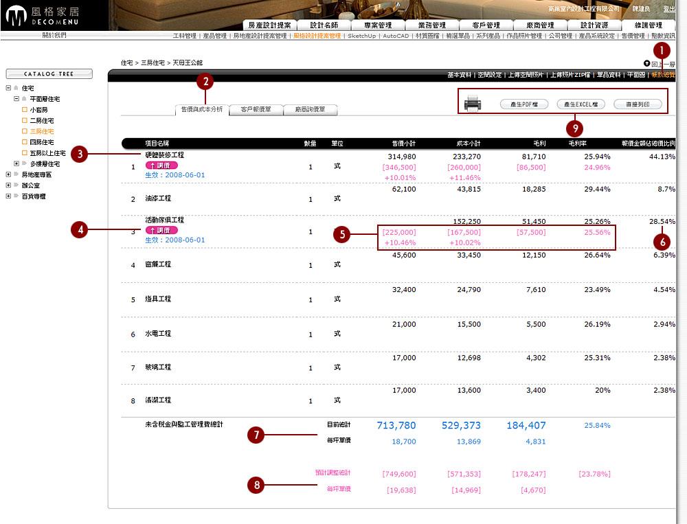 05風格設計提案管理07-01售價與成本分析.jpg