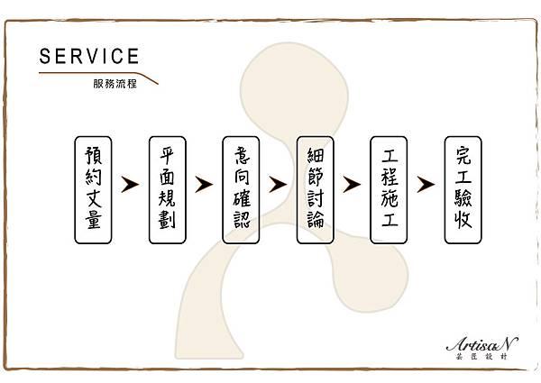 服務流程-01-01.jpg