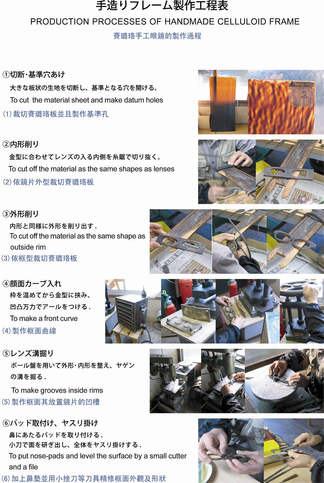 -製作過程Page...jpg