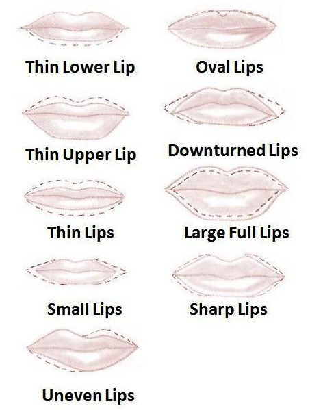 lips-shape.jpg