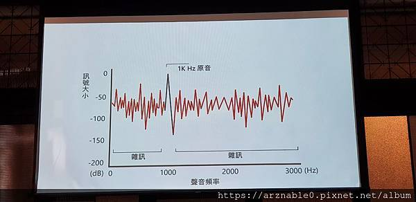 Spectra X 美聲驅動引擎:讓任何耳機瞬間升級的聽音樂神器