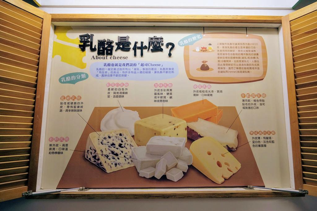 四方鮮乳酪故事館_DSF4532.jpg