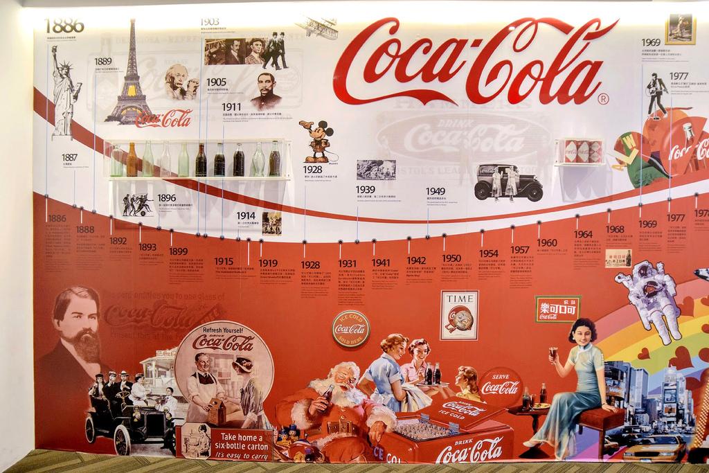 可口可樂世界_02925.jpg