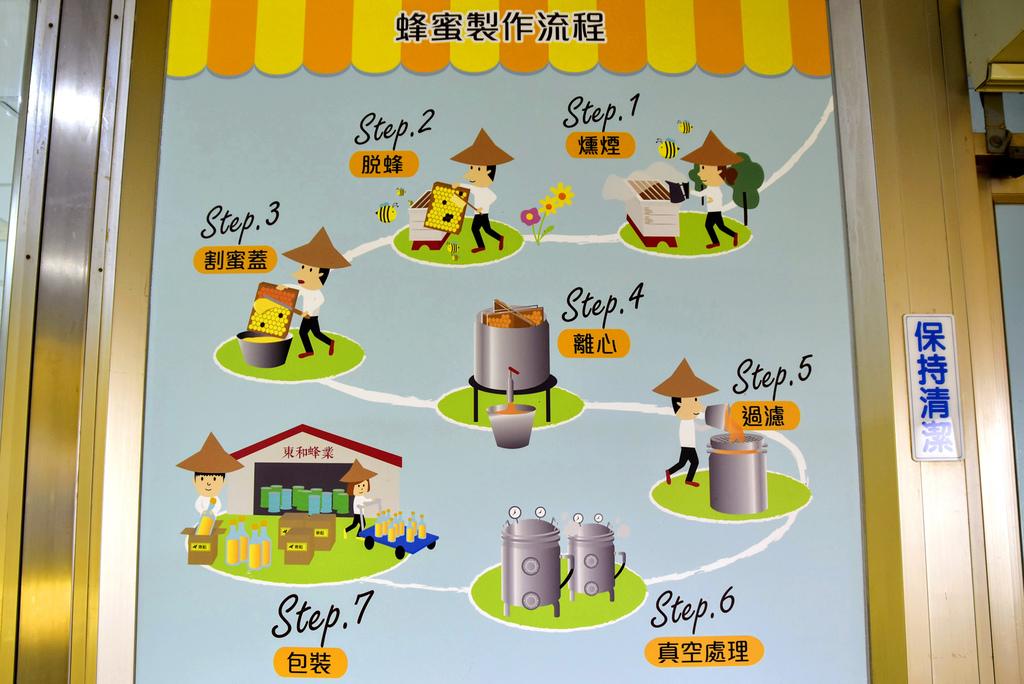 東和蜂文化觀光工廠_DSC1666.jpg