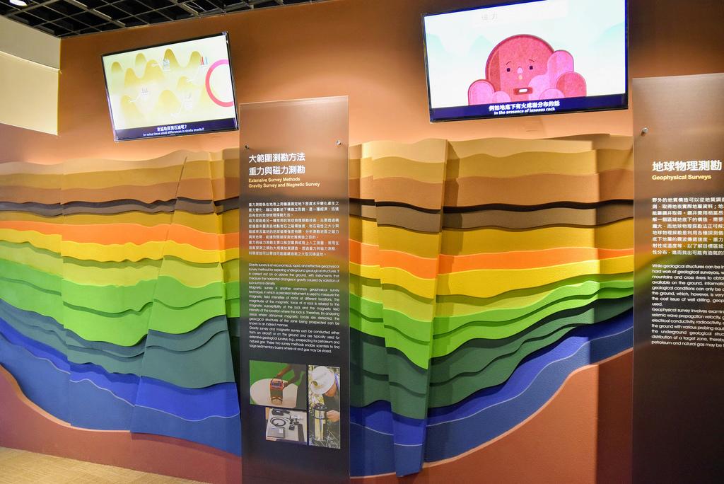 台灣油礦陳列館_DSC2202.jpg