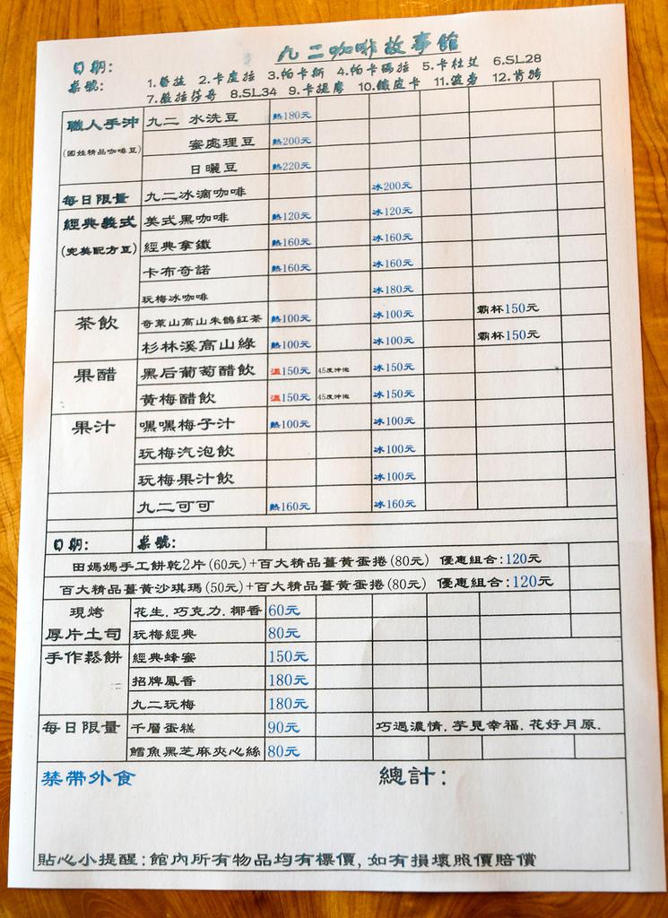 九二咖啡故事館_DSC6641.JPG