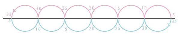 圓-時間軸.jpg