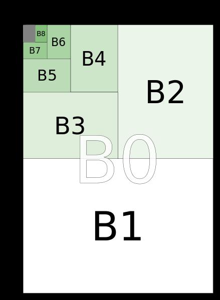 紙張尺寸與規格 B1 B2 B3 B4 B5 B6 B7 B8