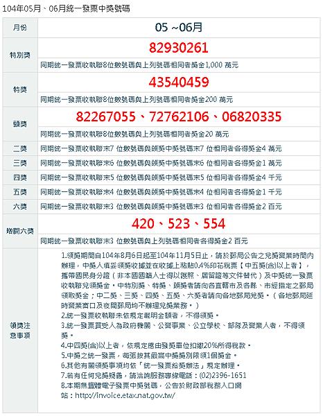 104年 5-6 月統一發票中獎號碼單