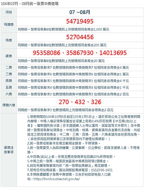 104年 7-8 月統一發票中獎號碼單