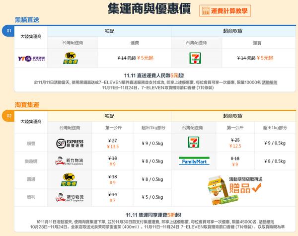 淘寶網雙11台灣物流優惠