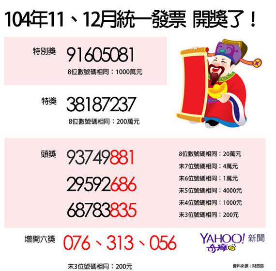 104年 11-12月統一發票中獎號碼單