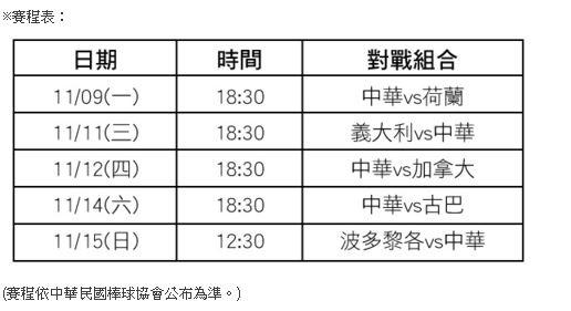 12強中華隊賽程表.JPG