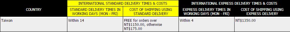 ASOS shipping.jpg
