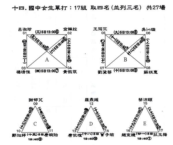 國女單1.jpg