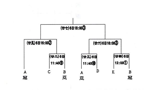 國女單2.jpg