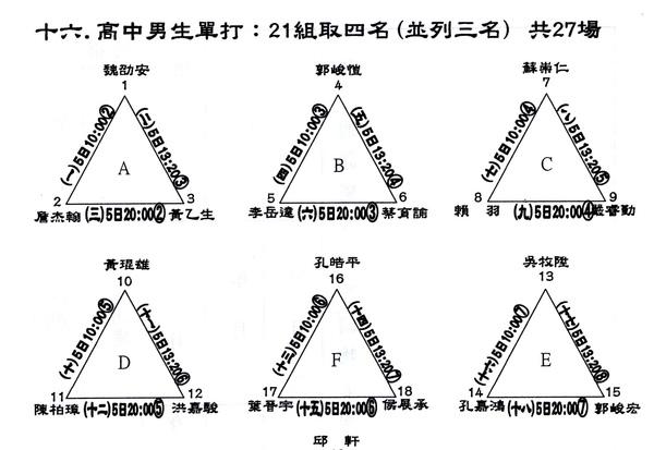 高男單1.jpg