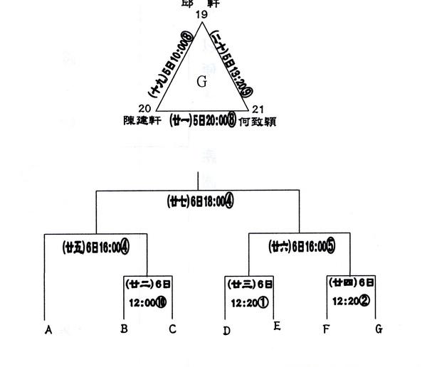 高男單2.jpg