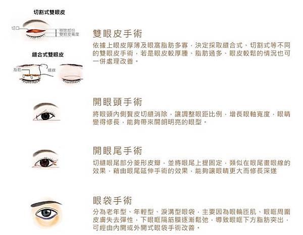 亞洲醫美雙眼皮手術評價.JPG