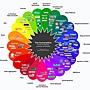 social-media-map-solis_500.jpg