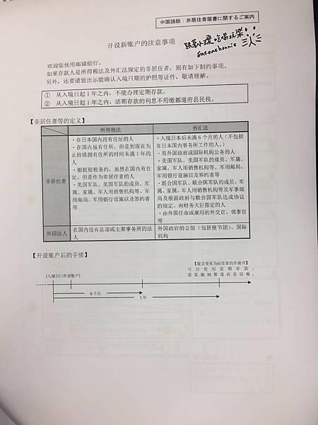 郵局開戶03.JPG
