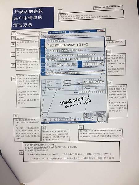 郵局開戶05.JPG