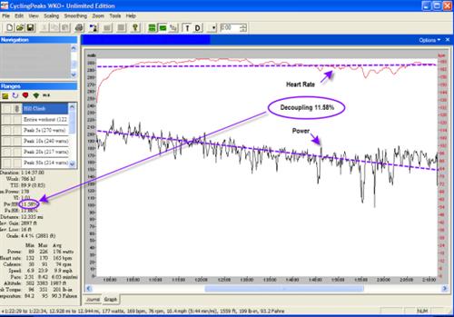 xaerodibendurancedecoupling-3.jpg.pagespeed.ic.GGSgUo--k5