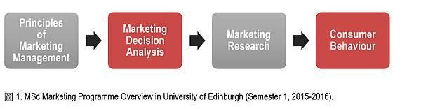 愛丁堡大學遊學經驗-1-1.jpg