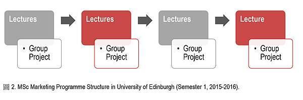 愛丁堡大學遊學經驗-1-2.jpg