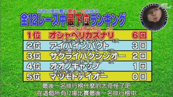 【AB字幕】101118ひみつの嵐ちゃん![22-00-36].JPG
