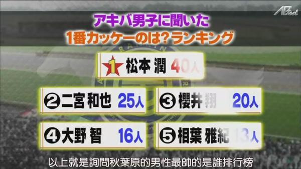 【AB字幕】101118ひみつの嵐ちゃん![22-08-45].JPG