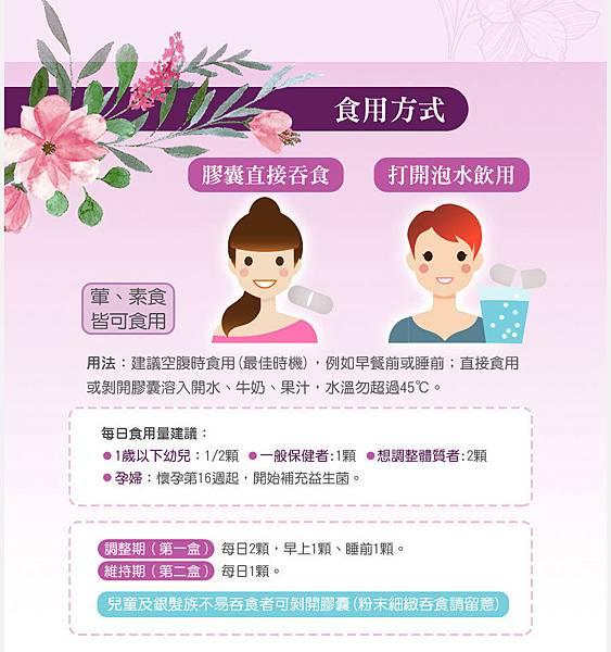 【體驗】凌越生醫@百敏舒加強型高機能益生菌6