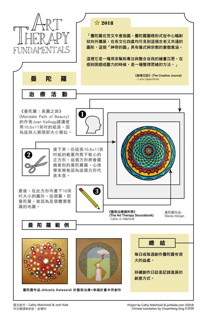Mandala2018s_Chinese_finished_s.jpg