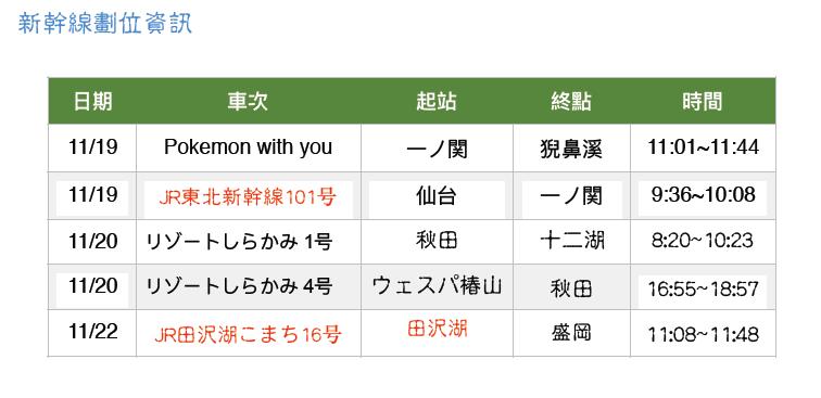 螢幕快照 2017-12-04 21.08.39