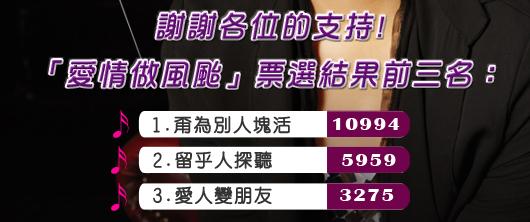 郭婷筠愛情作風颱票選活動-得獎名單_02
