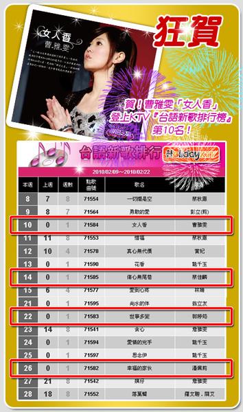 狂賀KTV排行榜.jpg