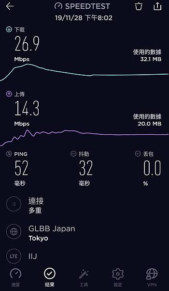 GLOBAL WiFi sim
