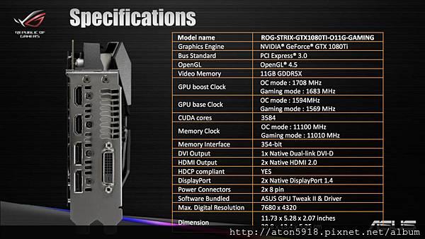 ASUS-STRIX-GTX-1080-Ti-Specs-1000x563.jpg