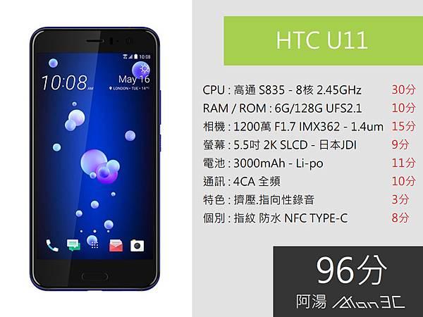 HTC U11_N.jpg