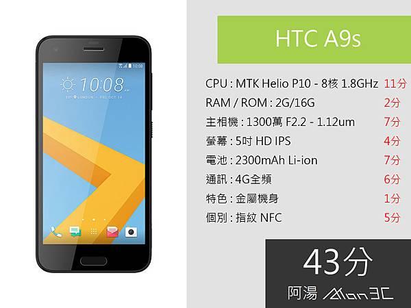 HTC A9S_N.jpg