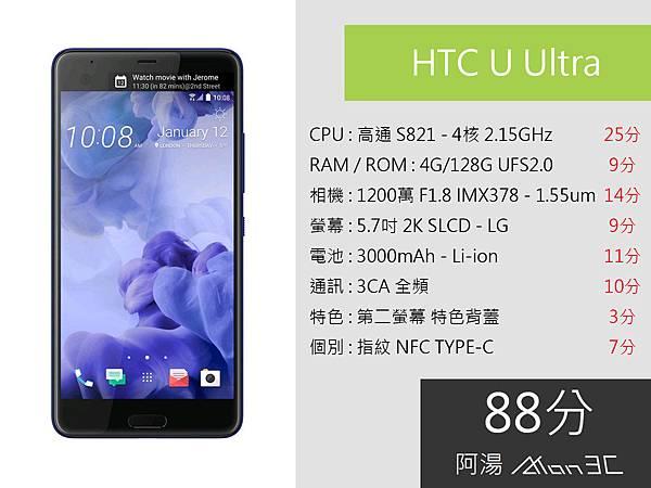 HTC U Ultra.jpg